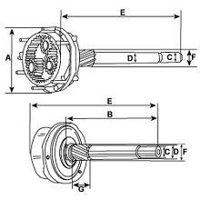 Alternator size
